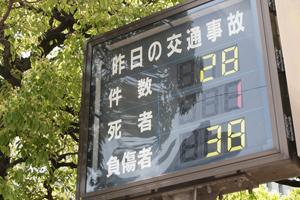 交通事故件数